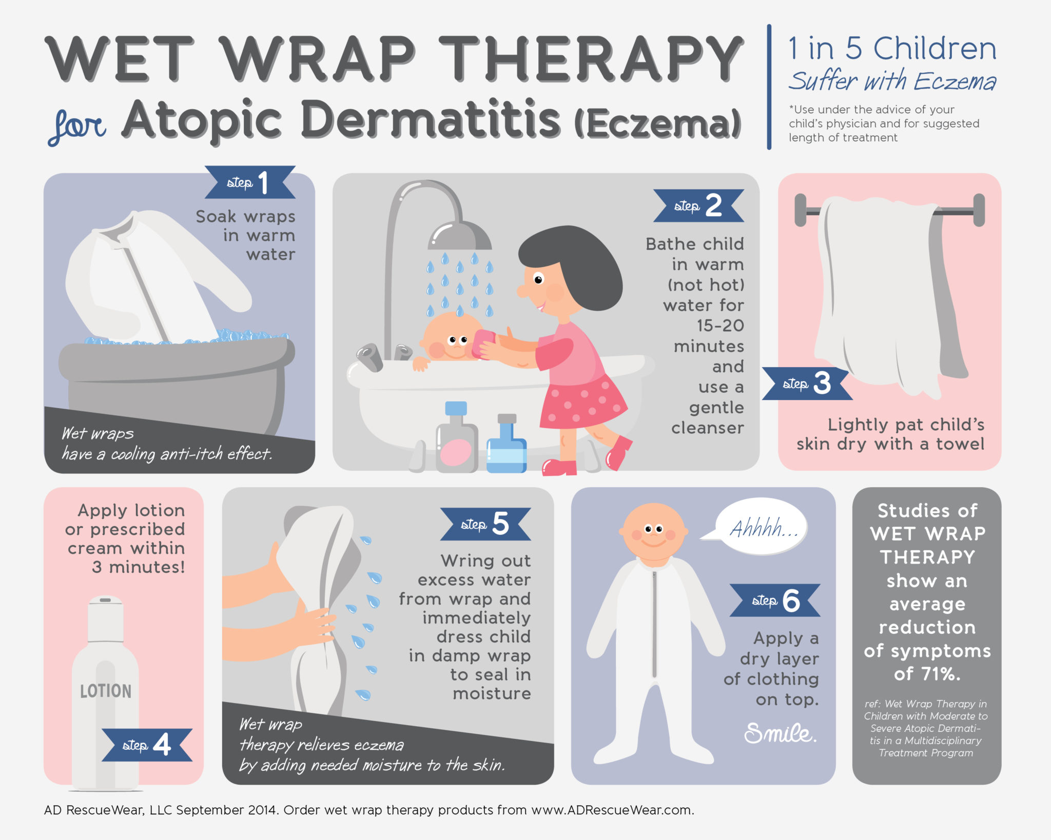 Wet Wrap Therapy for Eczema Graphic_final