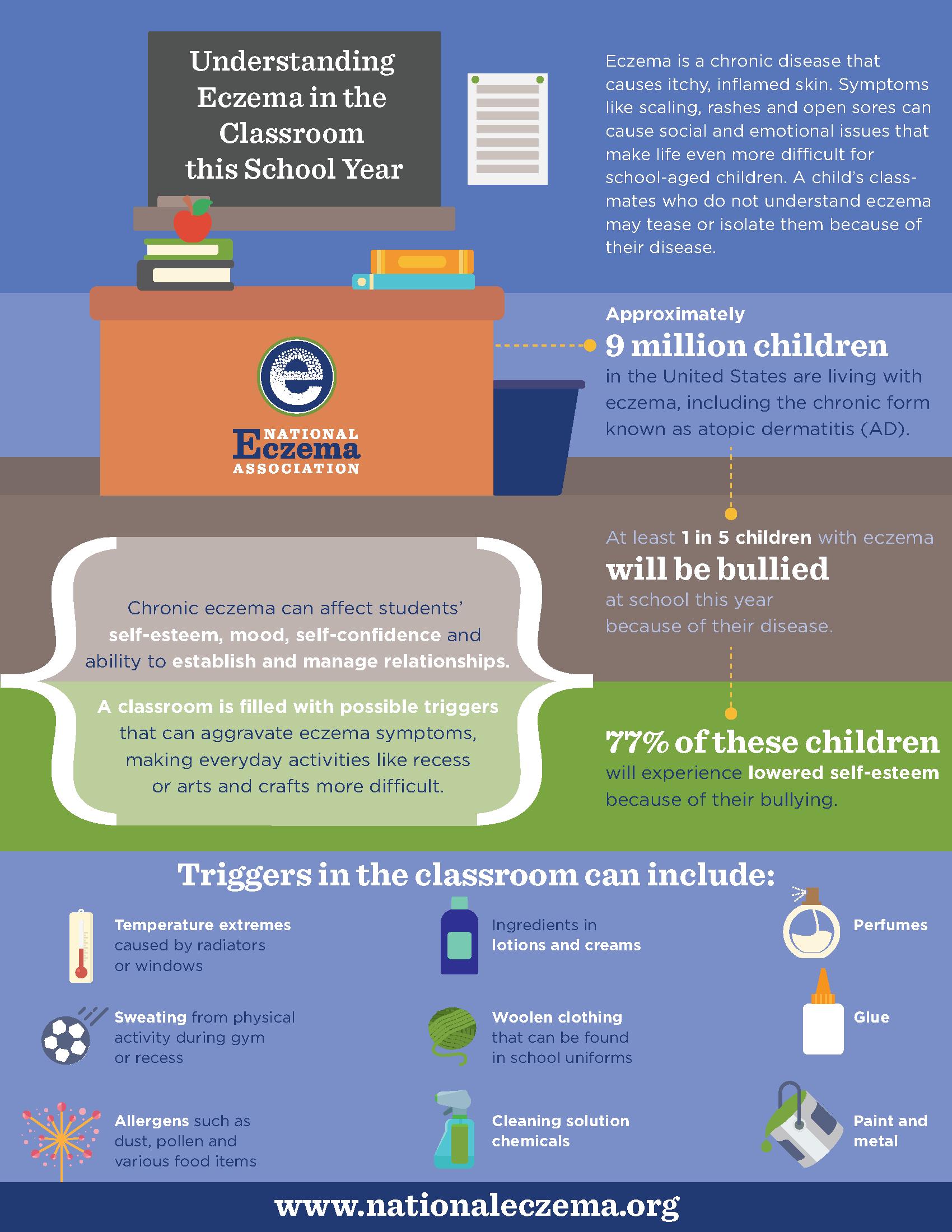 child-eczema-infographic