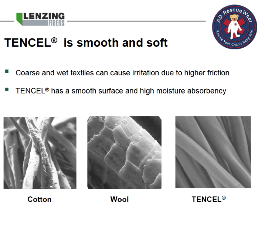 tencel fabric textiles