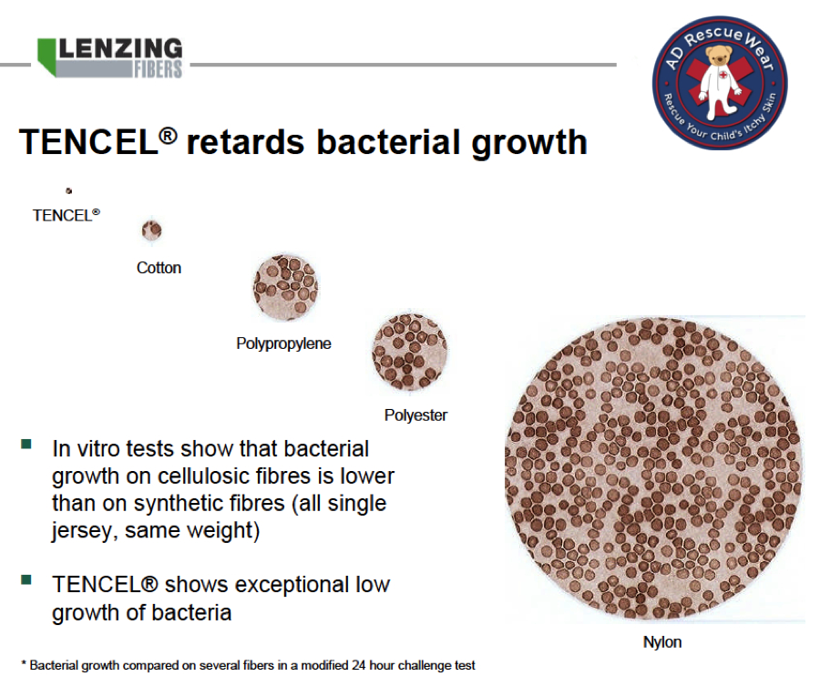 tencel fabric bacteria growth