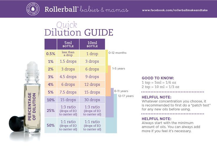 Here are the proper dilutions for using essential oils for kids.